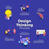 processus de réflexion sur le design vecteur