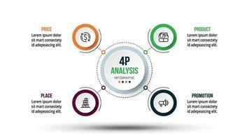 Modèle d'infographie de diagramme d'affaires ou de marketing d'analyse 4p. vecteur