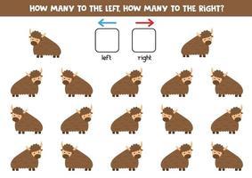 comptez tous les yacks qui vont à droite et à gauche.