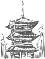 croquis doodle temple kiyomizu repère japon destination contour vecteur