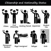 pictogramme de citoyenneté et de nationalité. vecteur