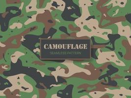 armée et militaire camouflage texture transparente motif de fond vecteur