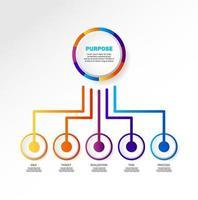 infographie processus métier, workflow, diagramme. objectif. vecteur