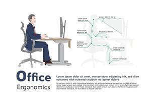 infographie comment prévenir le syndrome du bureau, posture assise ergonomique au bureau devant un ordinateur, illustration graphique plate