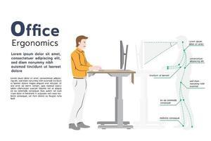 infographie comment prévenir le syndrome de bureau, posture debout ergonomique de bureau à un ordinateur, illustration graphique plate