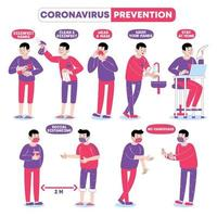 jeunes hommes pour la prévention des coronavirus vecteur