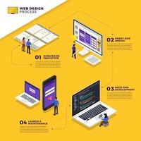 processus de conception web vecteur