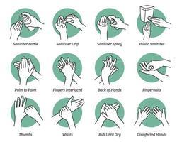 comment utiliser le désinfectant pour les mains, instructions et directives étape par étape vecteur