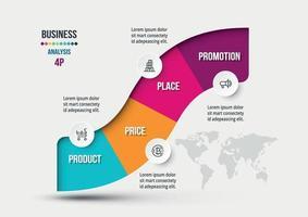 Modèle d'infographie d'affaires ou de marketing d'analyse 4p. vecteur