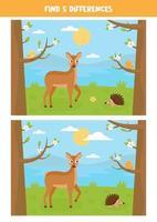 paysage de dessin animé mignon avec hérisson, cerfs et oiseaux. vecteur