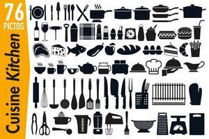 pictogrammes de signalisation sur les ustensiles de cuisine vecteur