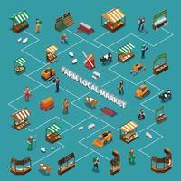 illustration vectorielle de composition organigramme du marché local vecteur