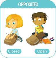 mots opposés avec fermé et ouvert vecteur