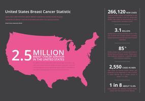 Campagne de sensibilisation au cancer du sein, statistique et infographie vecteur