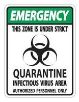 signe de zone de virus infectieux de quarantaine d'urgence vecteur