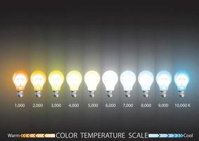 échelle de température lumineuse vecteur