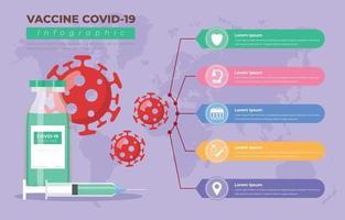 vaccin covid infographique vecteur