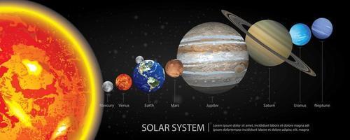 système solaire de nos planètes illustration vectorielle vecteur