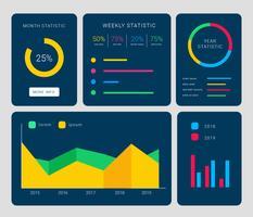 Vecteur de kit graphique d'interface utilisateur