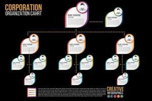 modèle noir d'organigramme d'entreprise avec entreprise vecteur