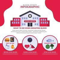 infographie sur le don de sang vecteur