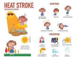 signe de risque de coup de chaleur et symptôme et illustration vectorielle infographique de prévention vecteur