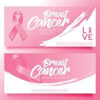 Conception de vecteur pour le cancer du sein