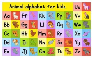 alphabet anglais avec des personnages de dessins animés. ensemble de vecteurs. style de couleur vive. apprendre abc. lettres minuscules et majuscules. vecteur
