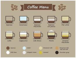 ensemble de type de café et infographie de menu. tasse de café avec plusieurs niveaux de couleur d'ingrédient liquide. conception plate et simple. vecteur. vecteur