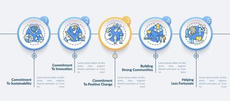 modèle d'infographie vectorielle des valeurs principales de l'entreprise. engagement, éléments de conception de présentation communautaire. visualisation des données en 5 étapes. chronologie du processus. disposition du flux de travail avec des icônes linéaires vecteur