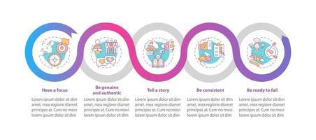 modèle d'infographie vectorielle de règles de marque personnelle. éléments de conception de présentation d'entreprise smm. visualisation des données en 5 étapes. chronologie du processus. disposition du flux de travail avec des icônes linéaires vecteur
