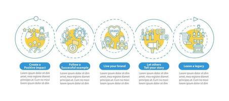 modèle d'infographie vectorielle de règles de marque personnelle. éléments de conception de présentation de l'autorité publique. visualisation des données en 5 étapes. chronologie du processus. disposition du flux de travail avec des icônes linéaires vecteur