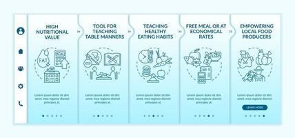 modèle vectoriel d'intégration des exigences de repas scolaires. site Web mobile réactif avec des icônes. page Web pas à pas, écrans en 5 étapes. enseignement du concept de couleur des manières de table avec des illustrations linéaires