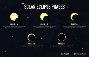 phases d'éclipse solaire vecteur