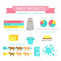 Aliments sains vecteur infographique.