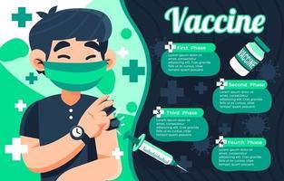 fier et heureux après le vaccin vecteur