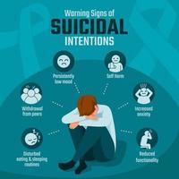 signes avant-coureurs d'intentions suicidaires infographie vecteur