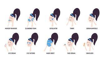 système coréen de soins de la peau du visage. un ensemble d'avatars avec une jeune femme effectuant des procédures cosmétiques en plusieurs étapes. illustration vectorielle dans le style de dessin à la main vecteur
