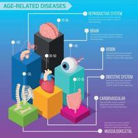 Illustration vectorielle de maladies liées à l'âge infographie vecteur