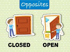 Mots opposés pour fermé et ouvert vecteur