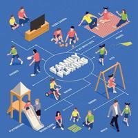 famille, jouer, diagramme isométrique, vecteur, illustration vecteur