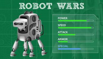 Conception de robots de guerre avec des caractéristiques spéciales vecteur