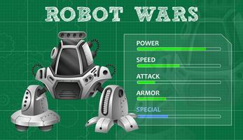 Conception de robot avec des caractéristiques spéciales vecteur
