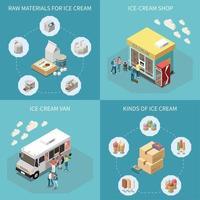 production de crème glacée 2x2 design concept vector illustration