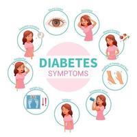 illustration vectorielle de diabète dessin animé illustration vecteur