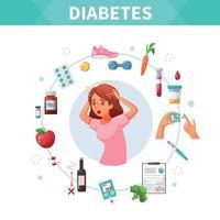 illustration vectorielle de diabète dessin animé concept vecteur