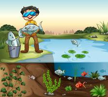 Homme pêchant à l'étang vecteur