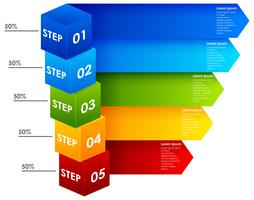 Une étape d'information colorée