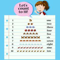 Une carte de comptage mathématique vecteur