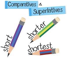 Comparatives & Superlatifs Short vecteur